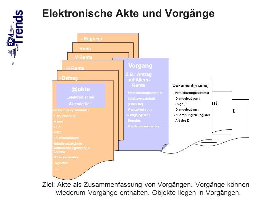 37 Ziel: Akte als Zusammenfassung von Vorgängen. Vorgänge können wiederum Vorgänge enthalten. Objekte liegen in Vorgängen. Elektronische Akte und Vorg