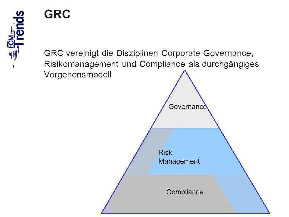 51 GRC GRC vereinigt die Disziplinen Corporate Governance, Risikomanagement und Compliance als durchgängiges Vorgehensmodell Governance Compliance Ris