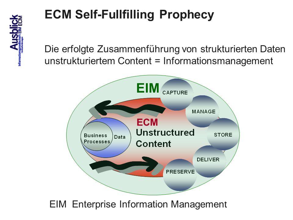 90 ECM EIM ECM Trends 2010 COI GmbH Dr. Ulrich Kampffmeyer PROJECT CONSULT Unternehmensberatung Dr. Ulrich Kampffmeyer GmbH Breitenfelder Straße 17 20