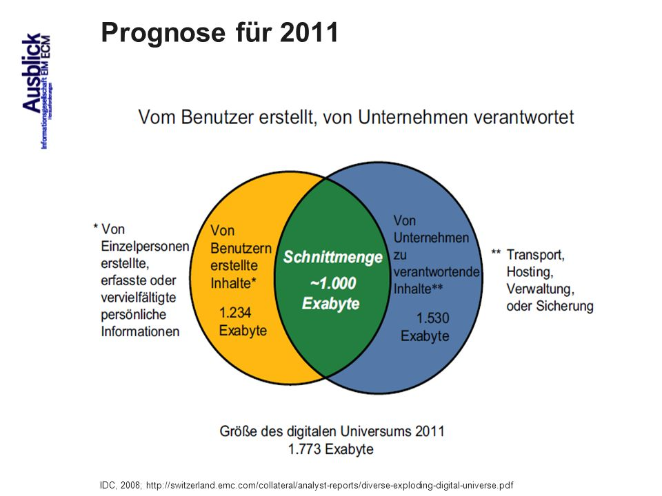 98 Prognose für 2011 IDC, 2008; http://switzerland.emc.com/collateral/analyst-reports/diverse-exploding-digital-universe.pdf