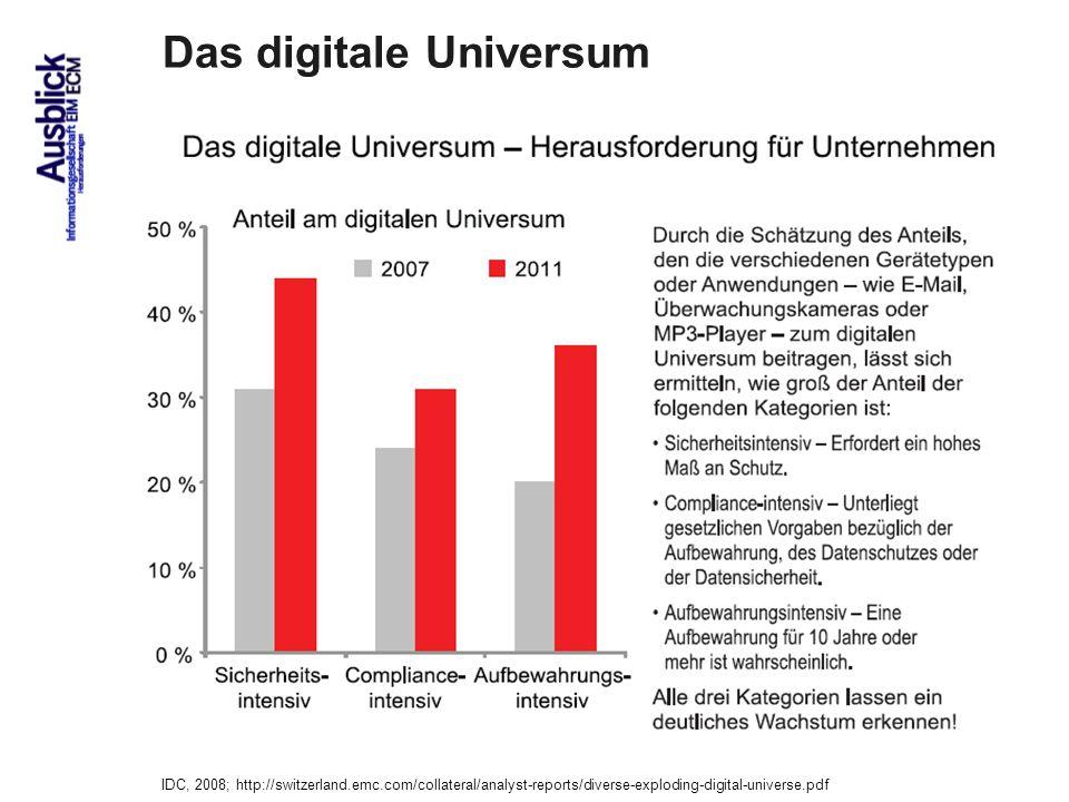 99 Das digitale Universum IDC, 2008; http://switzerland.emc.com/collateral/analyst-reports/diverse-exploding-digital-universe.pdf