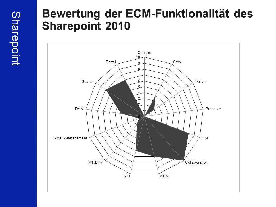 129 Schleupen Partnerkonferenz Berlin 16.01.2010 Ulrich Kampffmeyer ECM zwischen Compliance und Wirtschaftlichkeit PROJECT CONSULT Unternehmensberatung Dr.