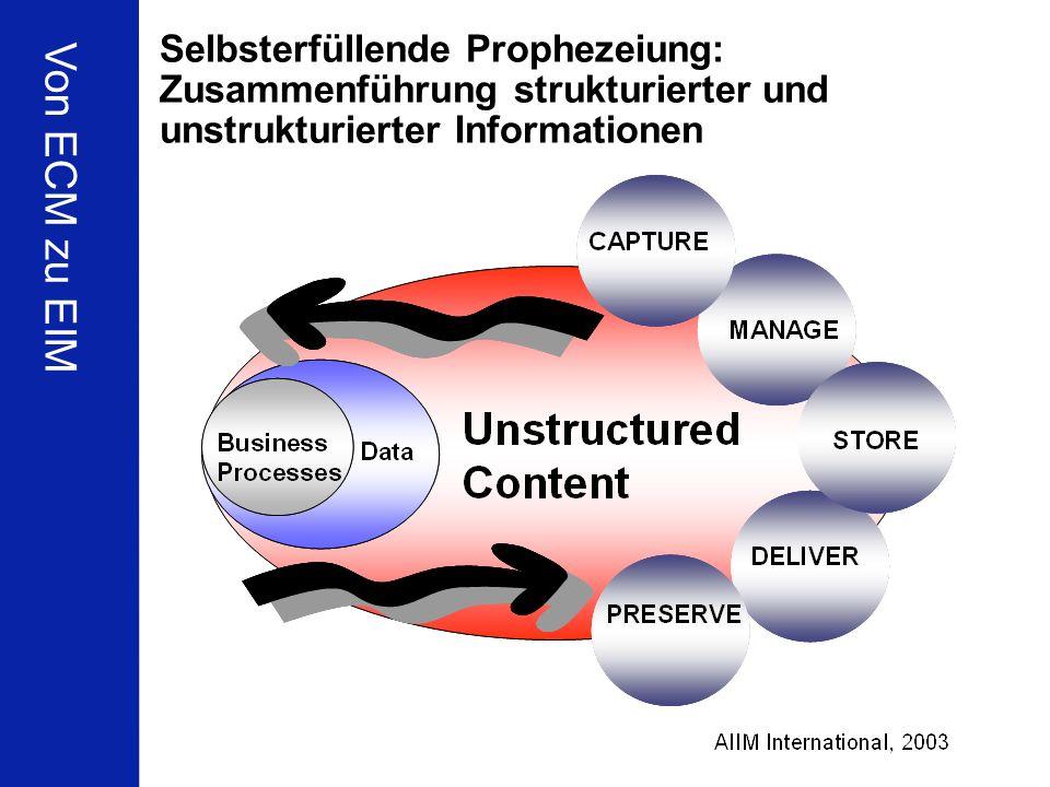 144 Schleupen Partnerkonferenz Berlin 16.01.2010 Ulrich Kampffmeyer ECM zwischen Compliance und Wirtschaftlichkeit PROJECT CONSULT Unternehmensberatun