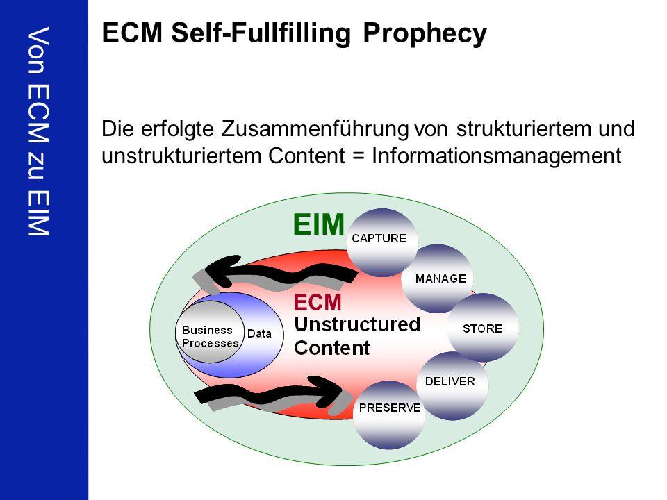 145 Schleupen Partnerkonferenz Berlin 16.01.2010 Ulrich Kampffmeyer ECM zwischen Compliance und Wirtschaftlichkeit PROJECT CONSULT Unternehmensberatung Dr.