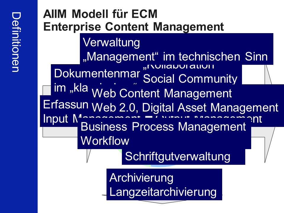 15 Schleupen Partnerkonferenz Berlin 16.01.2010 Ulrich Kampffmeyer ECM zwischen Compliance und Wirtschaftlichkeit PROJECT CONSULT Unternehmensberatung