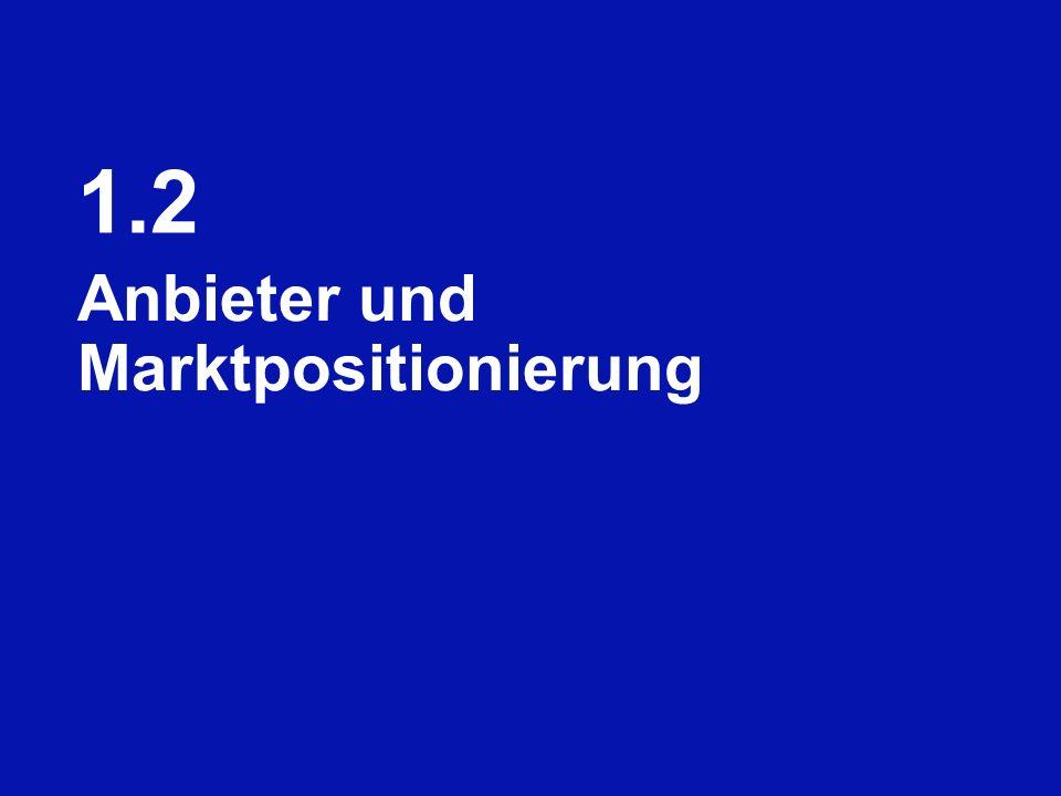 21 Schleupen Partnerkonferenz Berlin 16.01.2010 Ulrich Kampffmeyer ECM zwischen Compliance und Wirtschaftlichkeit PROJECT CONSULT Unternehmensberatung