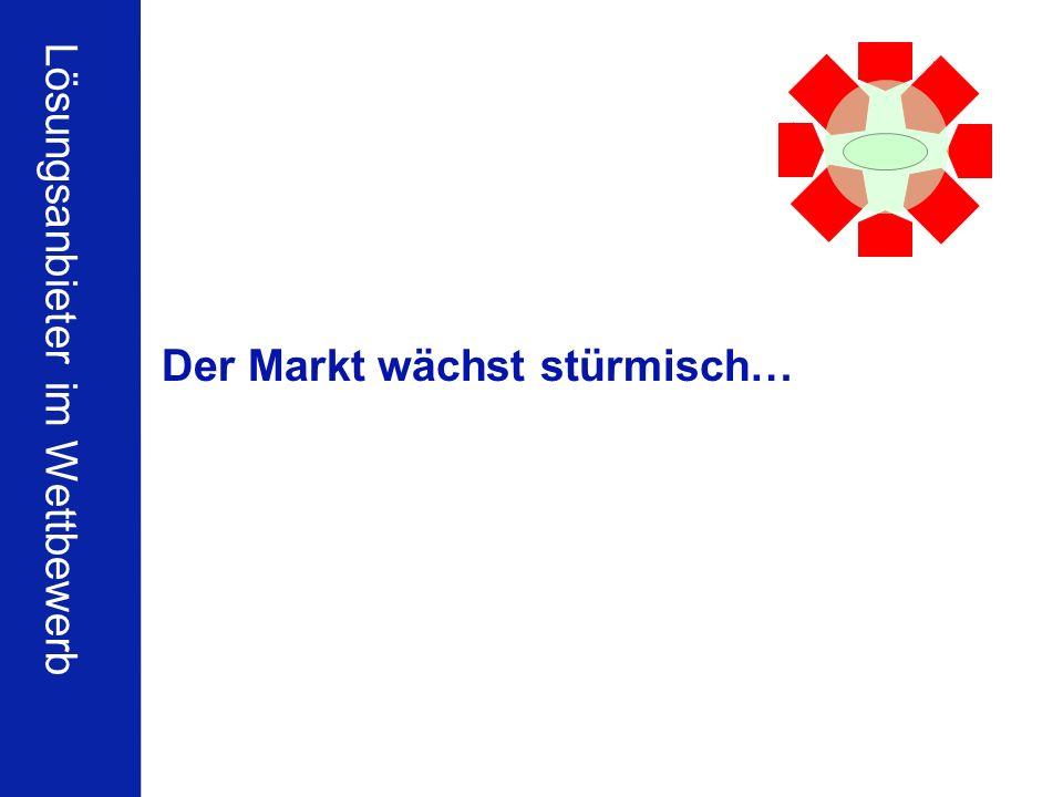 23 Schleupen Partnerkonferenz Berlin 16.01.2010 Ulrich Kampffmeyer ECM zwischen Compliance und Wirtschaftlichkeit PROJECT CONSULT Unternehmensberatung