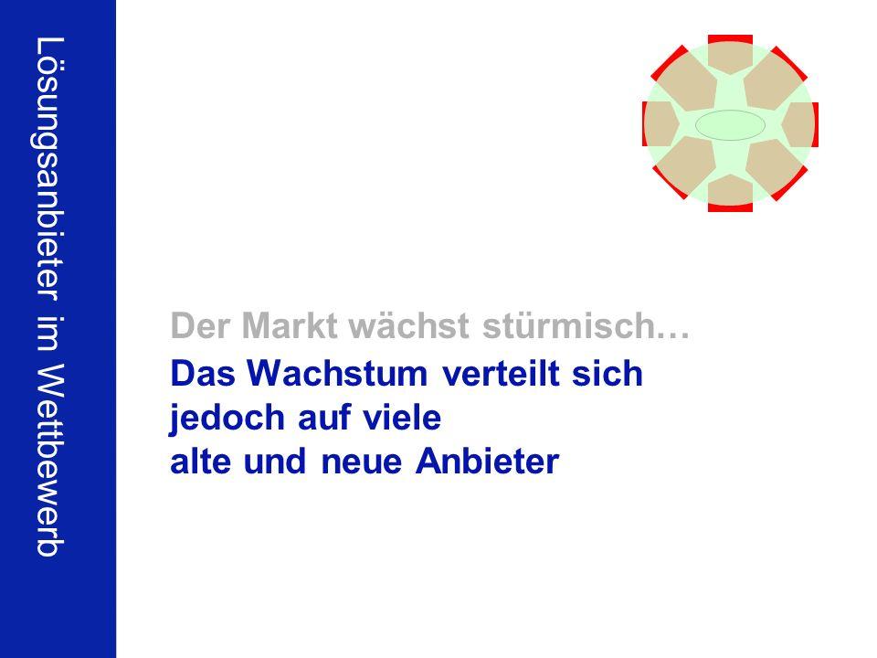 24 Schleupen Partnerkonferenz Berlin 16.01.2010 Ulrich Kampffmeyer ECM zwischen Compliance und Wirtschaftlichkeit PROJECT CONSULT Unternehmensberatung