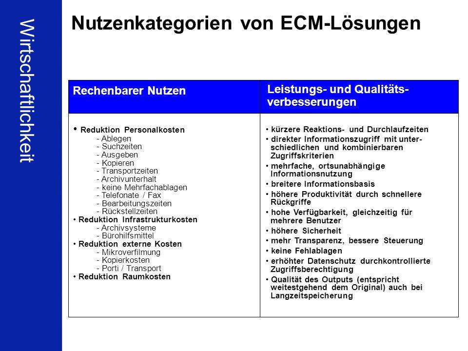 46 Schleupen Partnerkonferenz Berlin 16.01.2010 Ulrich Kampffmeyer ECM zwischen Compliance und Wirtschaftlichkeit PROJECT CONSULT Unternehmensberatung