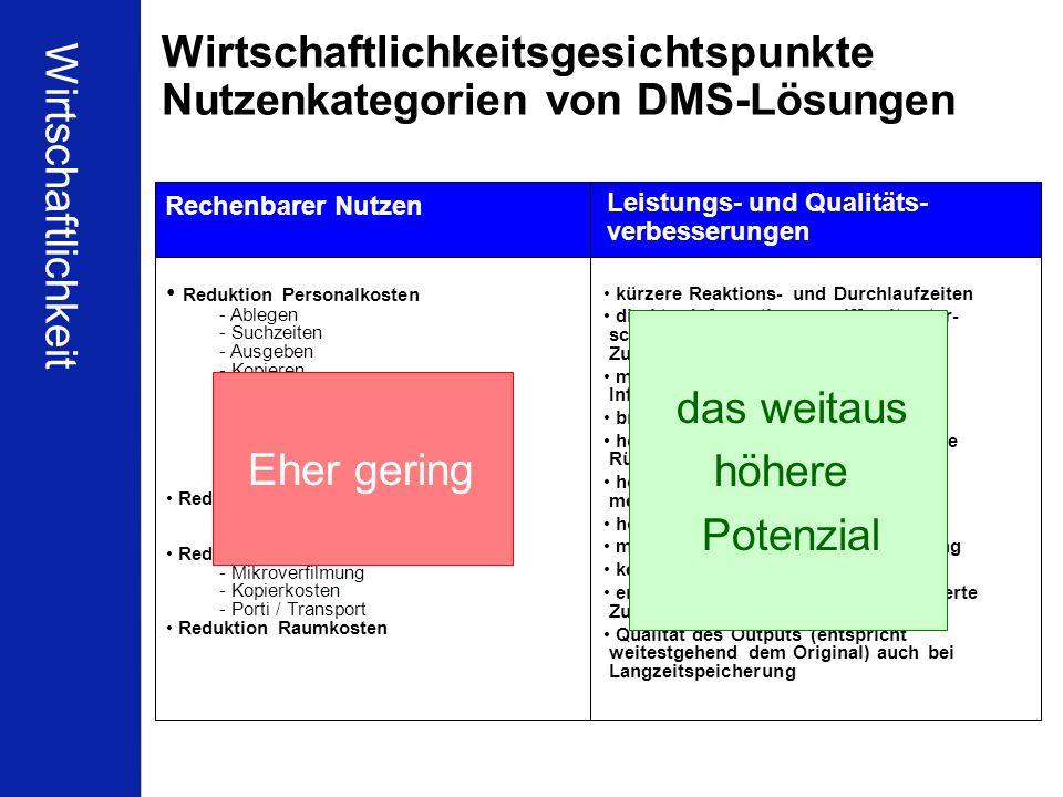48 Schleupen Partnerkonferenz Berlin 16.01.2010 Ulrich Kampffmeyer ECM zwischen Compliance und Wirtschaftlichkeit PROJECT CONSULT Unternehmensberatung