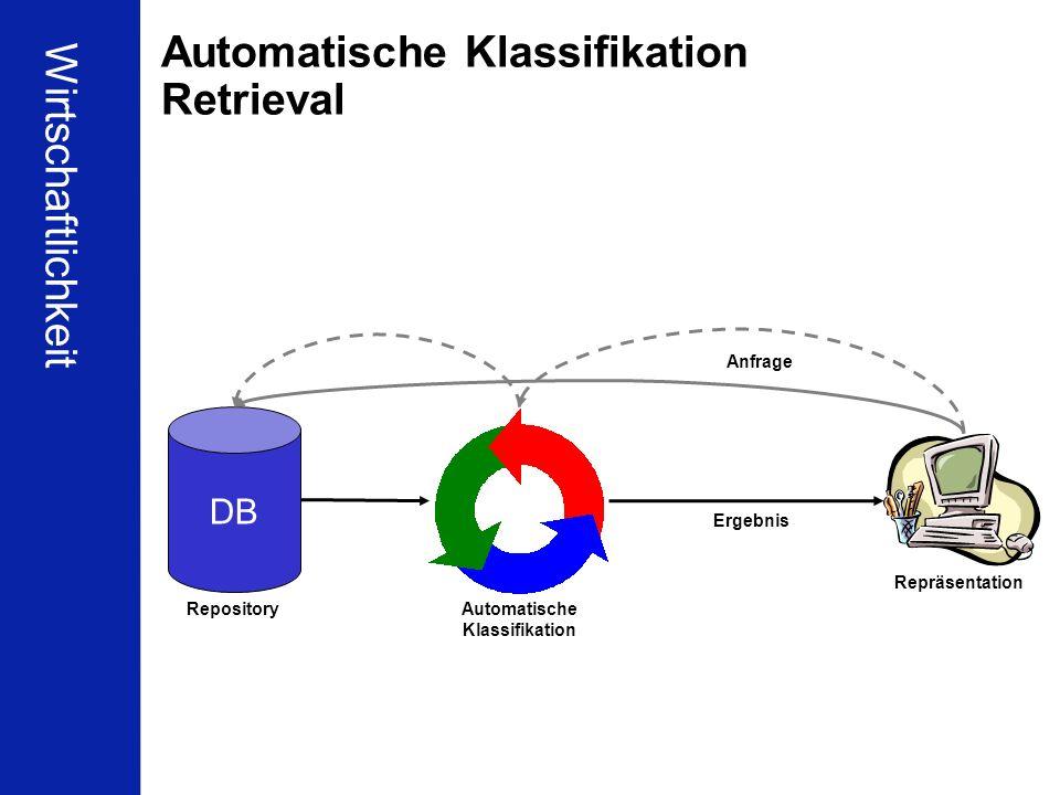 52 Schleupen Partnerkonferenz Berlin 16.01.2010 Ulrich Kampffmeyer ECM zwischen Compliance und Wirtschaftlichkeit PROJECT CONSULT Unternehmensberatung