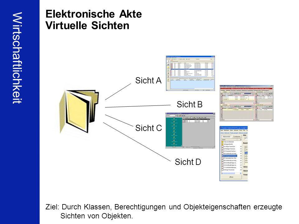 56 Schleupen Partnerkonferenz Berlin 16.01.2010 Ulrich Kampffmeyer ECM zwischen Compliance und Wirtschaftlichkeit PROJECT CONSULT Unternehmensberatung