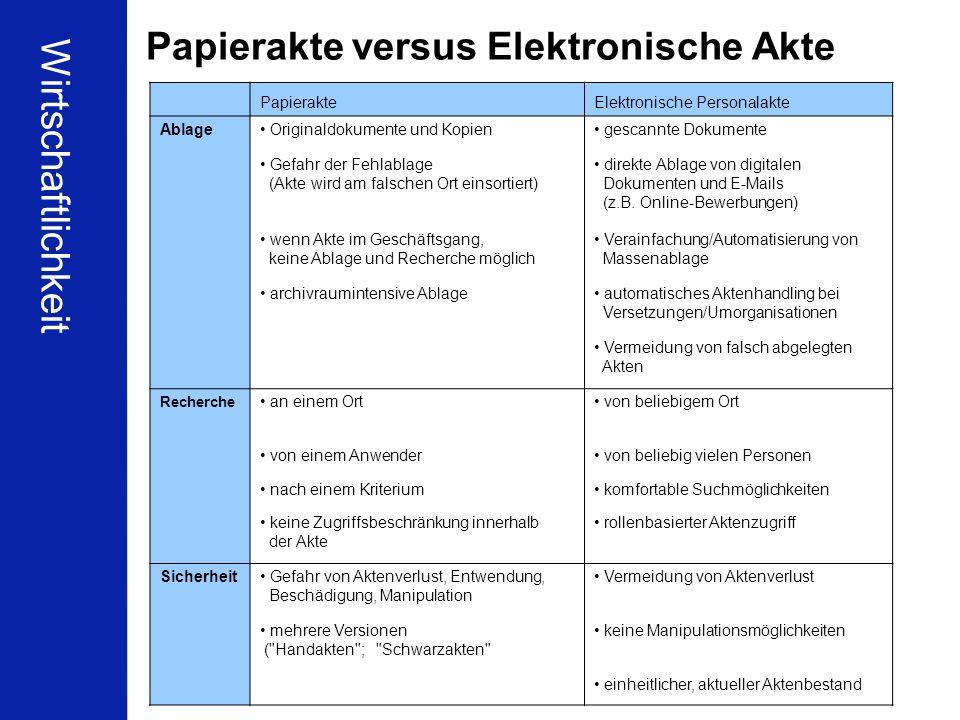 57 Schleupen Partnerkonferenz Berlin 16.01.2010 Ulrich Kampffmeyer ECM zwischen Compliance und Wirtschaftlichkeit PROJECT CONSULT Unternehmensberatung