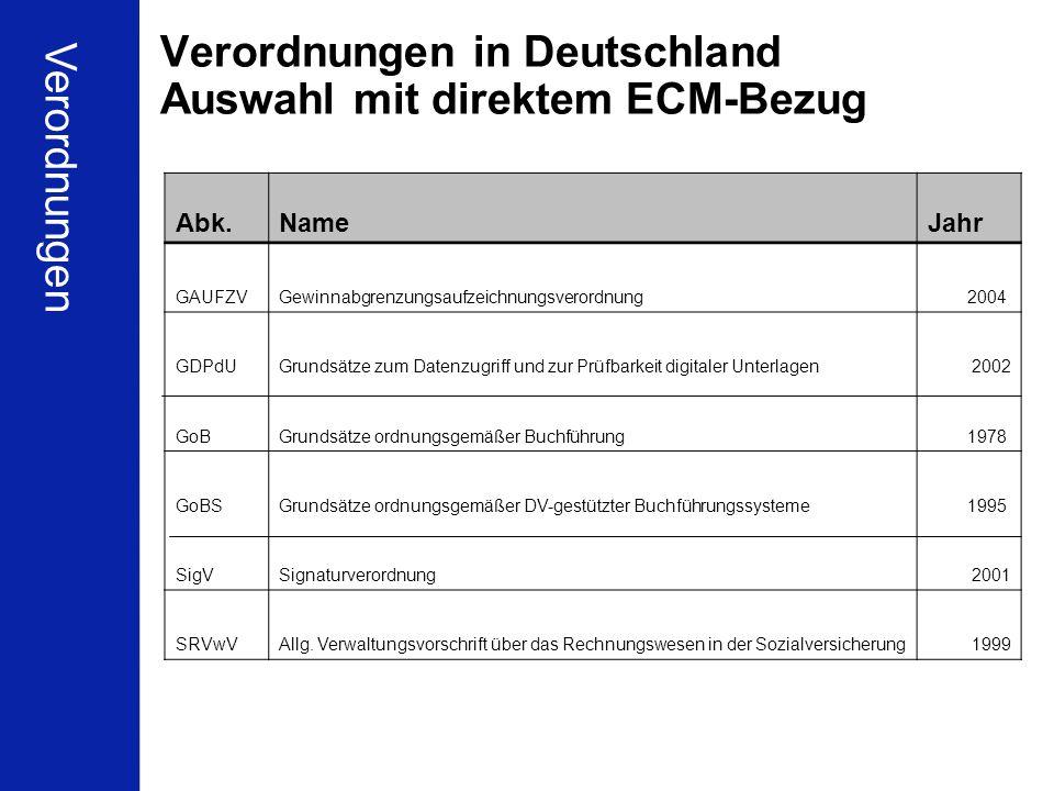 84 Schleupen Partnerkonferenz Berlin 16.01.2010 Ulrich Kampffmeyer ECM zwischen Compliance und Wirtschaftlichkeit PROJECT CONSULT Unternehmensberatung