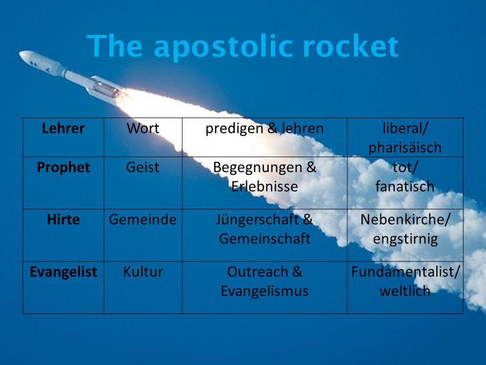 The apostolic rocket LehrerWortpredigen & lehrenliberal/ pharisäisch ProphetGeistBegegnungen & Erlebnisse tot/ fanatisch HirteGemeindeJüngerschaft & G