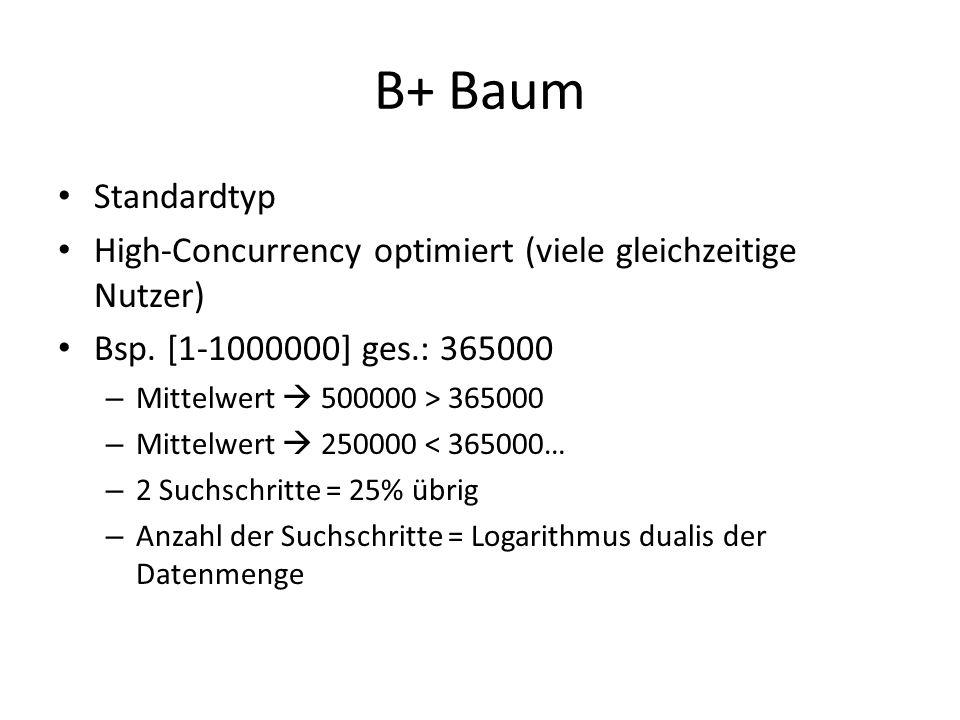 B+ Baum Standardtyp High-Concurrency optimiert (viele gleichzeitige Nutzer) Bsp.