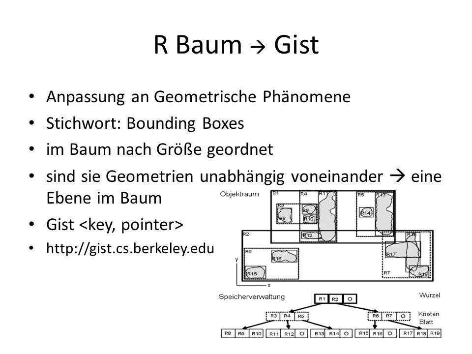 R Baum Gist Anpassung an Geometrische Phänomene Stichwort: Bounding Boxes im Baum nach Größe geordnet sind sie Geometrien unabhängig voneinander eine Ebene im Baum Gist http://gist.cs.berkeley.edu