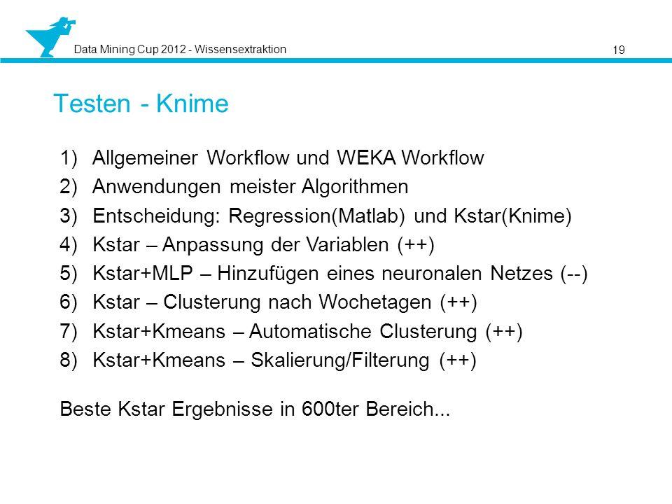 Data Mining Cup 2012 - Wissensextraktion Testen - Knime 19 1)Allgemeiner Workflow und WEKA Workflow 2)Anwendungen meister Algorithmen 3)Entscheidung: Regression(Matlab) und Kstar(Knime) 4)Kstar – Anpassung der Variablen (++) 5)Kstar+MLP – Hinzufügen eines neuronalen Netzes (--) 6)Kstar – Clusterung nach Wochetagen (++) 7)Kstar+Kmeans – Automatische Clusterung (++) 8)Kstar+Kmeans – Skalierung/Filterung (++) Beste Kstar Ergebnisse in 600ter Bereich...