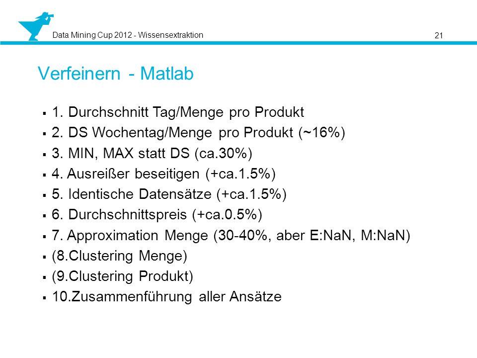 Data Mining Cup 2012 - Wissensextraktion Verfeinern - Matlab 21 1.