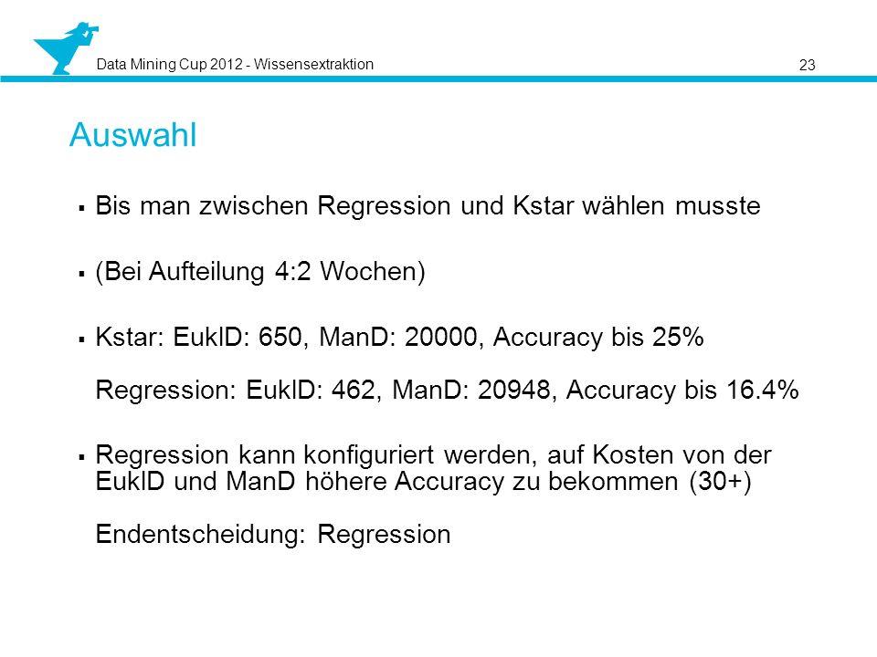 Data Mining Cup 2012 - Wissensextraktion Auswahl 23 Bis man zwischen Regression und Kstar wählen musste (Bei Aufteilung 4:2 Wochen) Kstar: EuklD: 650, ManD: 20000, Accuracy bis 25% Regression: EuklD: 462, ManD: 20948, Accuracy bis 16.4% Regression kann konfiguriert werden, auf Kosten von der EuklD und ManD höhere Accuracy zu bekommen (30+) Endentscheidung: Regression