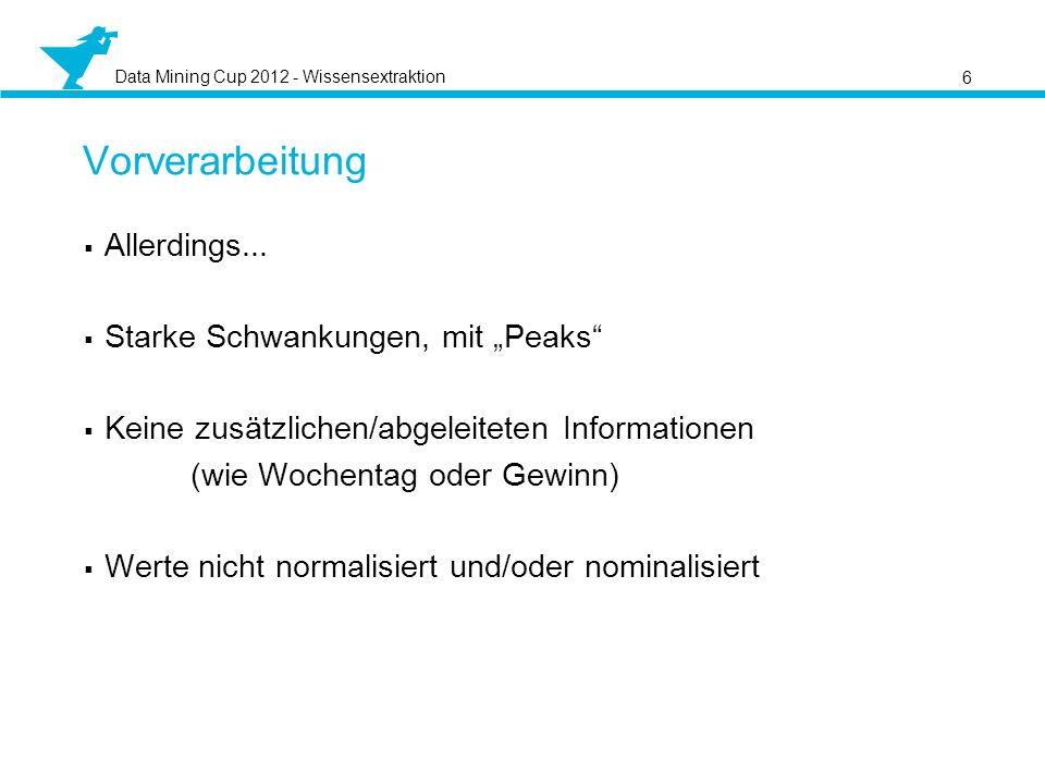 Data Mining Cup 2012 - Wissensextraktion Vorverarbeitung Allerdings...