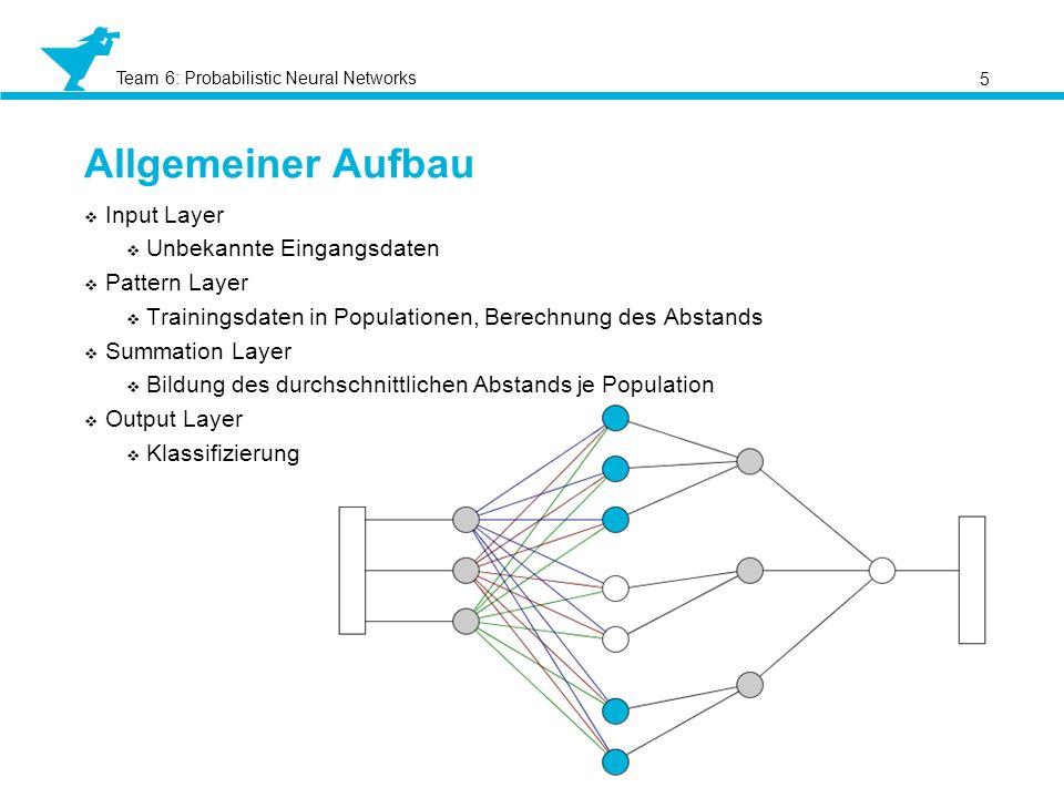 Team 6: Probabilistic Neural Networks Allgemeiner Aufbau 5 Input Layer Unbekannte Eingangsdaten Pattern Layer Trainingsdaten in Populationen, Berechnu