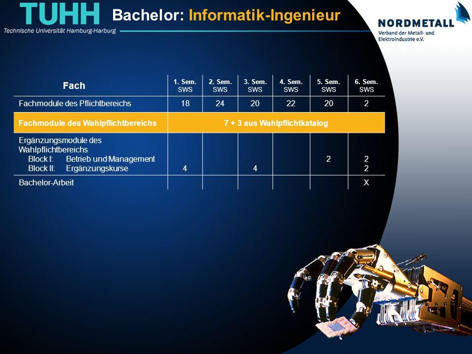 Bachelor: Informatik-Ingenieurwesen (13) Fach 1.Sem.