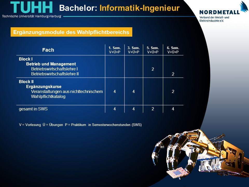Bachelor: Informatik-Ingenieurwesen (17) Fach 1.Sem.