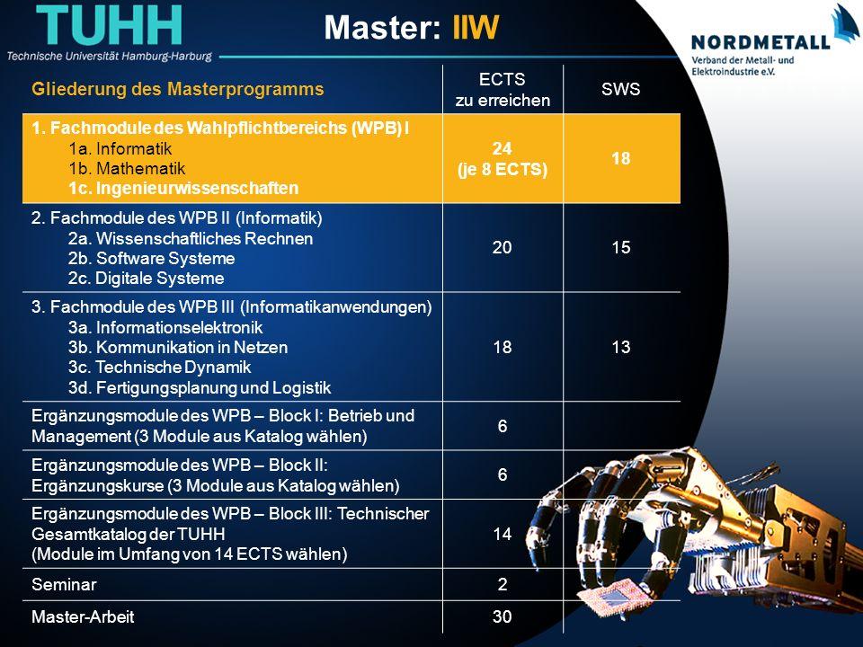 Master: Informatik-Ingenieurwesen (8) Master: IIW Gliederung des Masterprogramms ECTS zu erreichen SWS 1.
