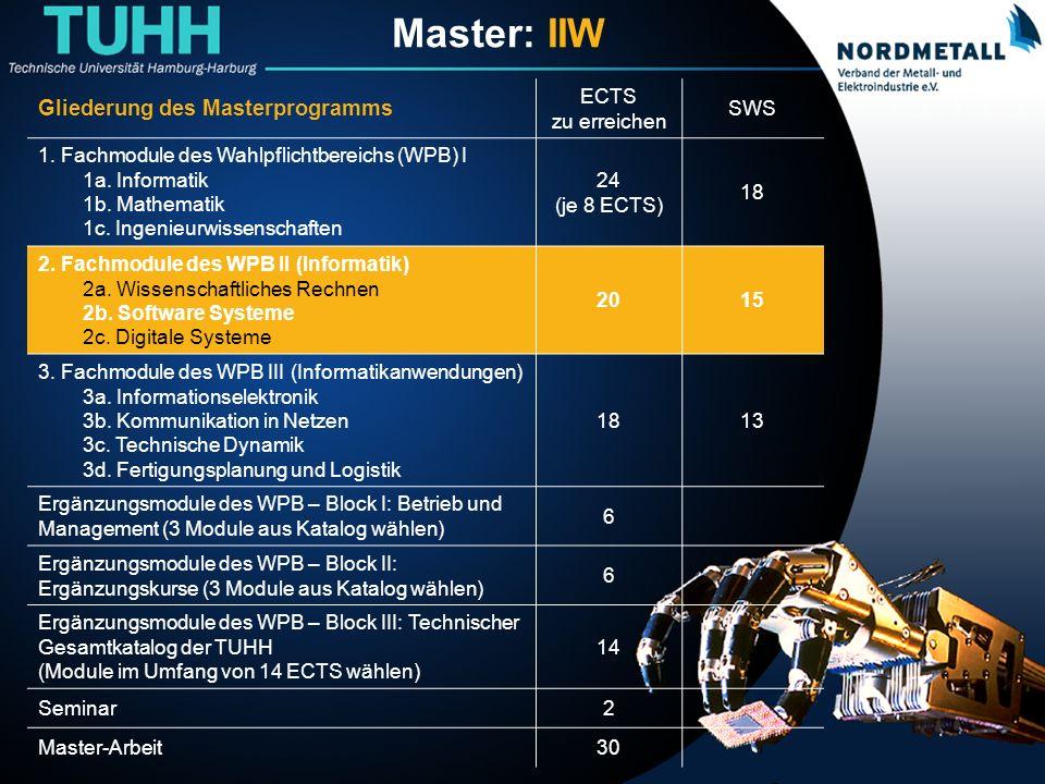 Master: Informatik-Ingenieurwesen (12) Master: IIW Gliederung des Masterprogramms ECTS zu erreichen SWS 1.