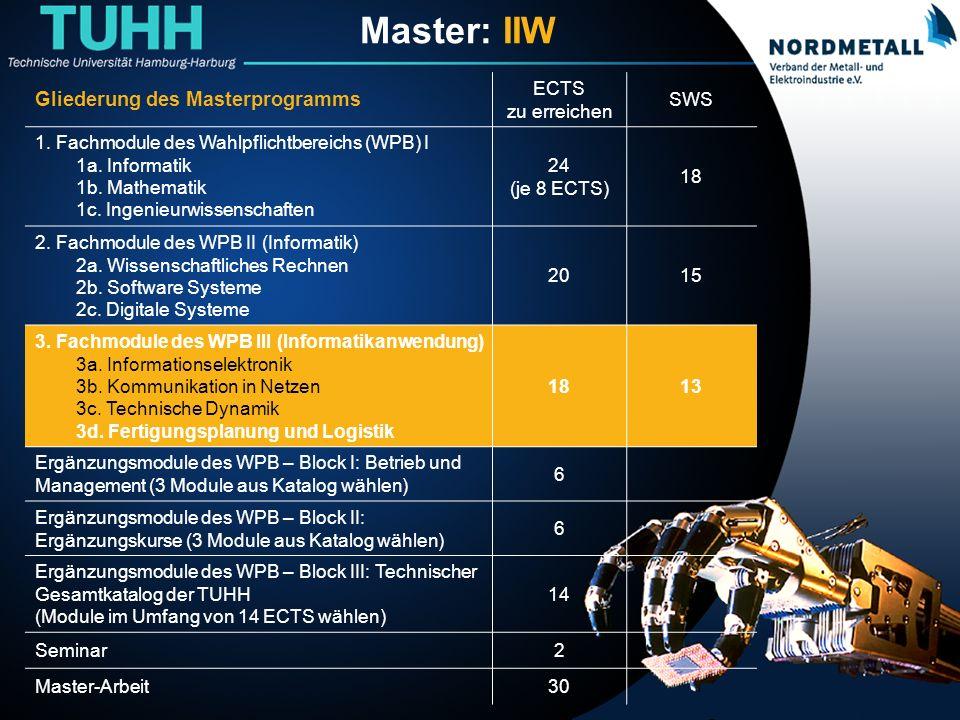 Master: Informatik-Ingenieurwesen (22) Master: IIW Gliederung des Masterprogramms ECTS zu erreichen SWS 1.