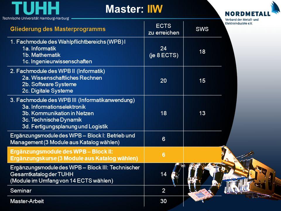 Master: Informatik-Ingenieurwesen (25) Master: IIW Gliederung des Masterprogramms ECTS zu erreichen SWS 1.
