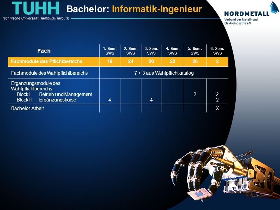 Bachelor: Informatik-Ingenieurwesen (2) Fach 1.Sem.