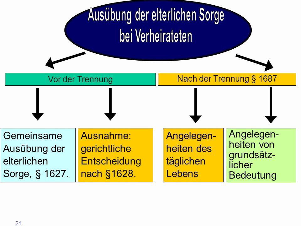 24 Vor der Trennung Angelegen- heiten von grundsätz- licher Bedeutung Gemeinsame Ausübung der elterlichen Sorge, § 1627. Nach der Trennung § 1687 Ange