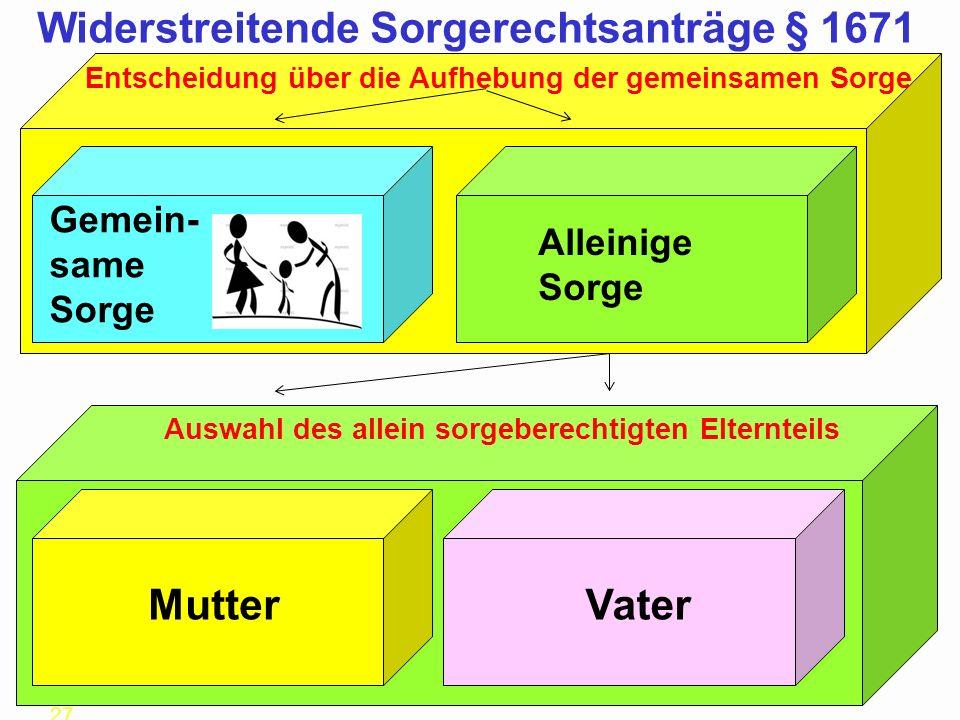 27 Widerstreitende Sorgerechtsanträge § 1671 Entscheidung über die Aufhebung der gemeinsamen Sorge Auswahl des allein sorgeberechtigten Elternteils Ge
