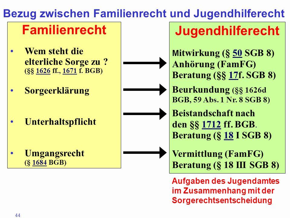 44 Familienrecht Wem steht die elterliche Sorge zu ? (§§ 1626 ff., 1671 f. BGB)16261671 Sorgeerklärung Unterhaltspflicht Umgangsrecht (§ 1684 BGB)1684