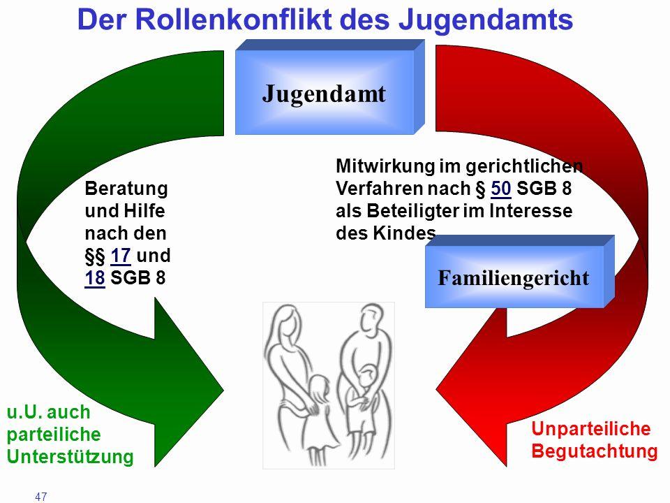 47 Jugendamt Der Rollenkonflikt des Jugendamts Mitwirkung im gerichtlichen Verfahren nach § 50 SGB 8 als Beteiligter im Interesse des Kindes50 Beratun