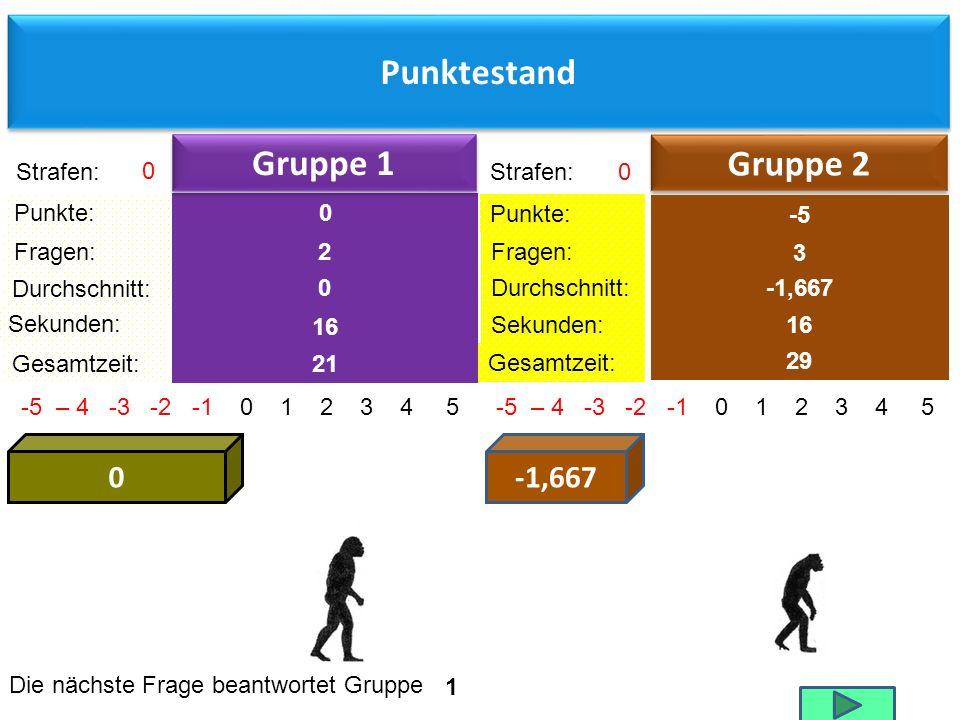 Spielregel Es spielen zwei Personen gegeneinander oder es können auch zwei Gruppen gegeneinander spielen. Der Computer stellt beiden Spielern oder Spi