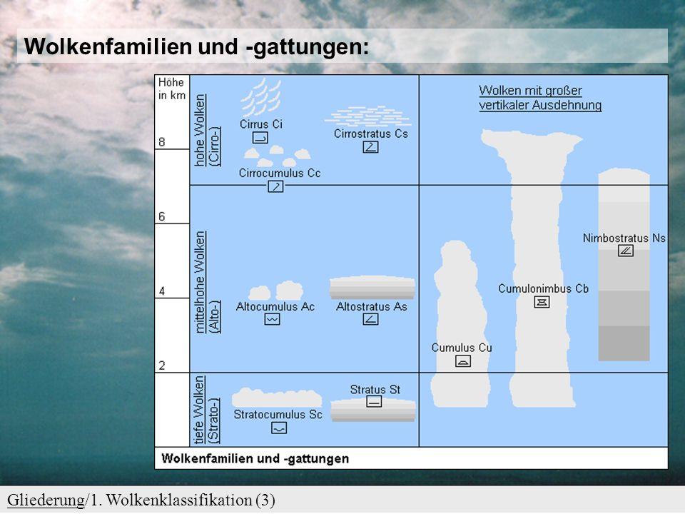 GliederungGliederung/1. Wolkenklassifikation (2) Aus diesen Vorüberlegungen ergibt sich die Wolkenklassifikation. In jeder Wolkenfamilie kommen Stratu