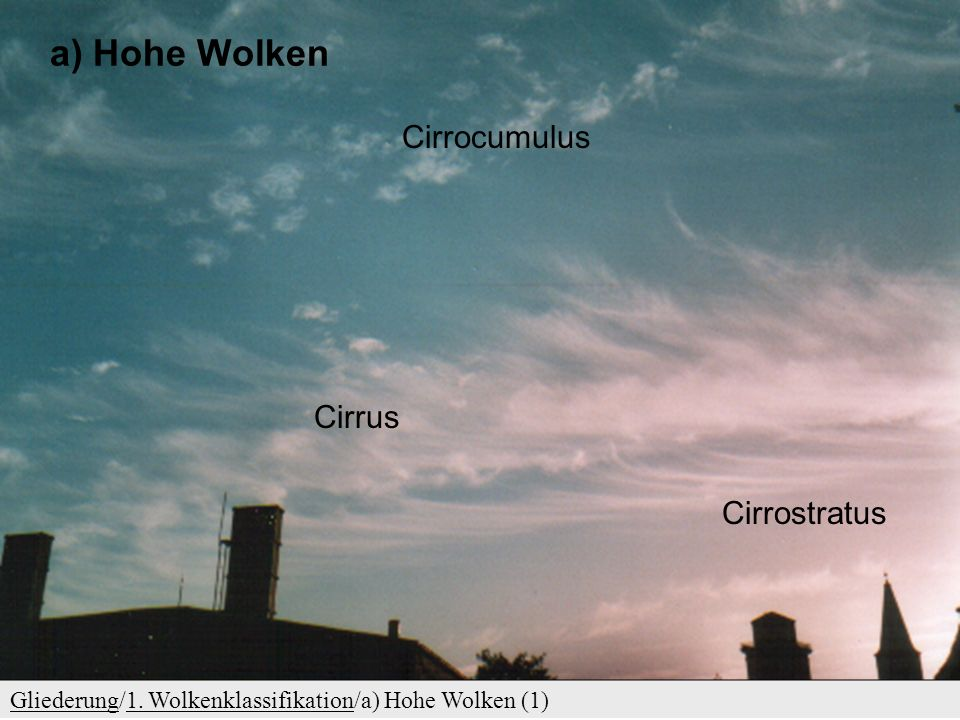GliederungGliederung/1. Wolkenklassifikation (3) Wolkenfamilien und -gattungen: Hohe Wolken: -Cirrus, Cirrocumulus, Cirrostratus Mittelhohe Wolken: -A