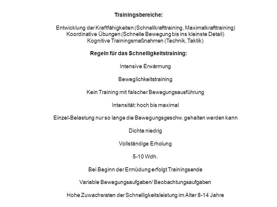 Trainingsbereiche: Entwicklung der Kraftfähigkeiten (Schnellkrafttraining, Maximalkrafttraining) Koordinative Übungen (Schnelle Bewegung bis ins klein