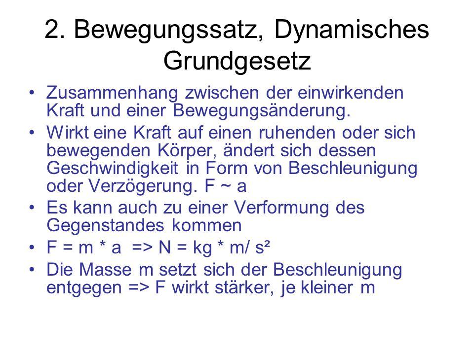 2.4.6.2.Leistung Physikalische Arbeit W in Zusammenhang mit der Zeit.