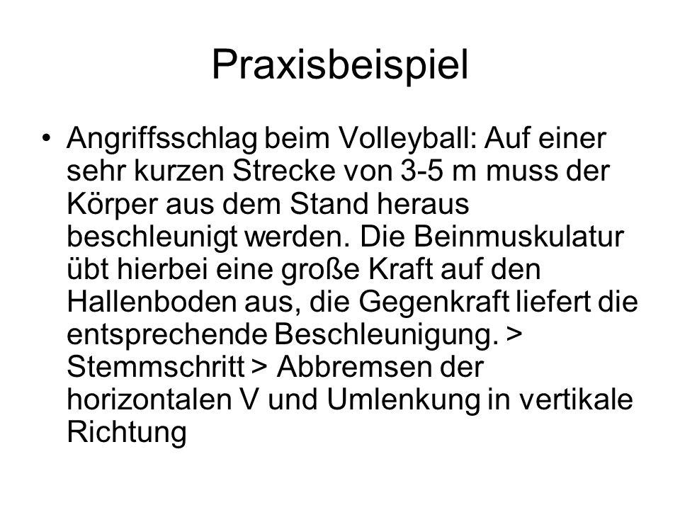 Praxisbeispiel Angriffsschlag beim Volleyball: Auf einer sehr kurzen Strecke von 3-5 m muss der Körper aus dem Stand heraus beschleunigt werden. Die B