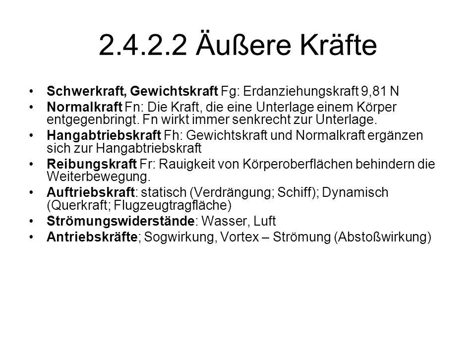 2.4.2.2 Äußere Kräfte Schwerkraft, Gewichtskraft Fg: Erdanziehungskraft 9,81 N Normalkraft Fn: Die Kraft, die eine Unterlage einem Körper entgegenbrin
