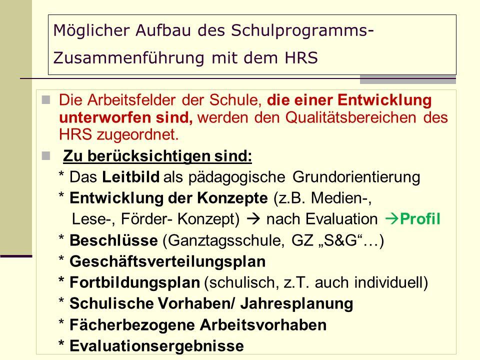 Möglicher Aufbau des Schulprogramms- Zusammenführung mit dem HRS Die Arbeitsfelder der Schule, die einer Entwicklung unterworfen sind, werden den Qualitätsbereichen des HRS zugeordnet.