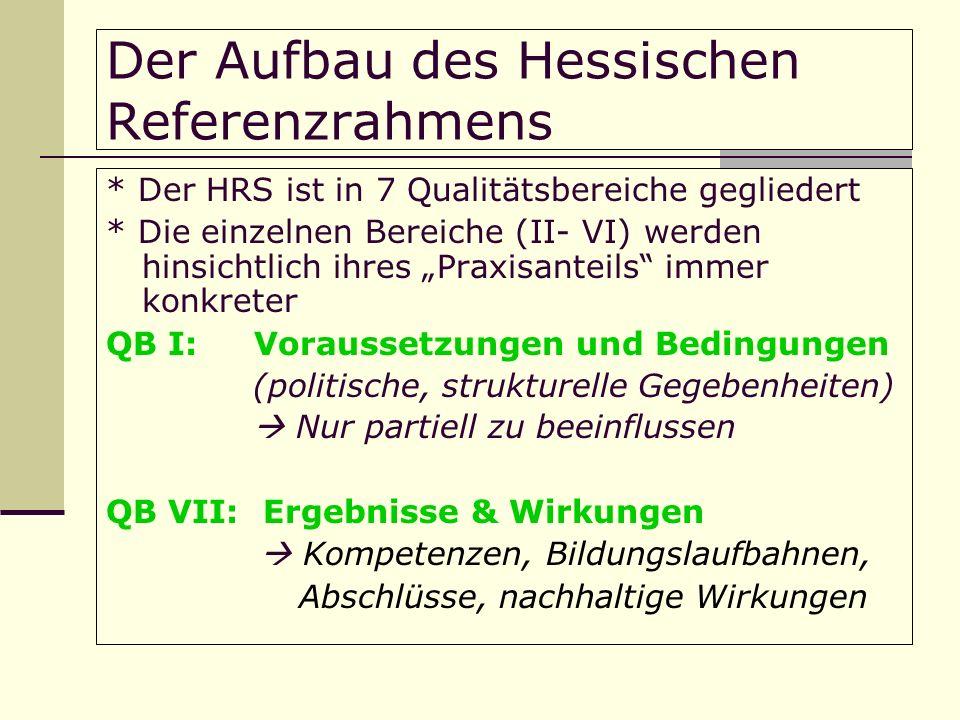 Qualitätsbereich VI: Lehren & Lernen Fach: Deutsch Lesefrühstück Jg.