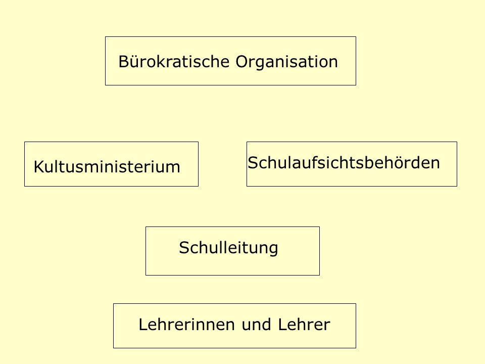 Bürokratische Organisation Kultusministerium Schulaufsichtsbehörden Schulleitung Lehrerinnen und Lehrer