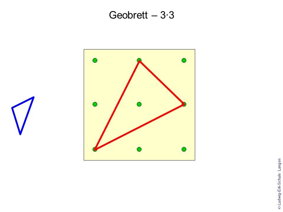 © Ludwig-Erk-Schule Langen Geobrett – 3·3 mit Gitternetz