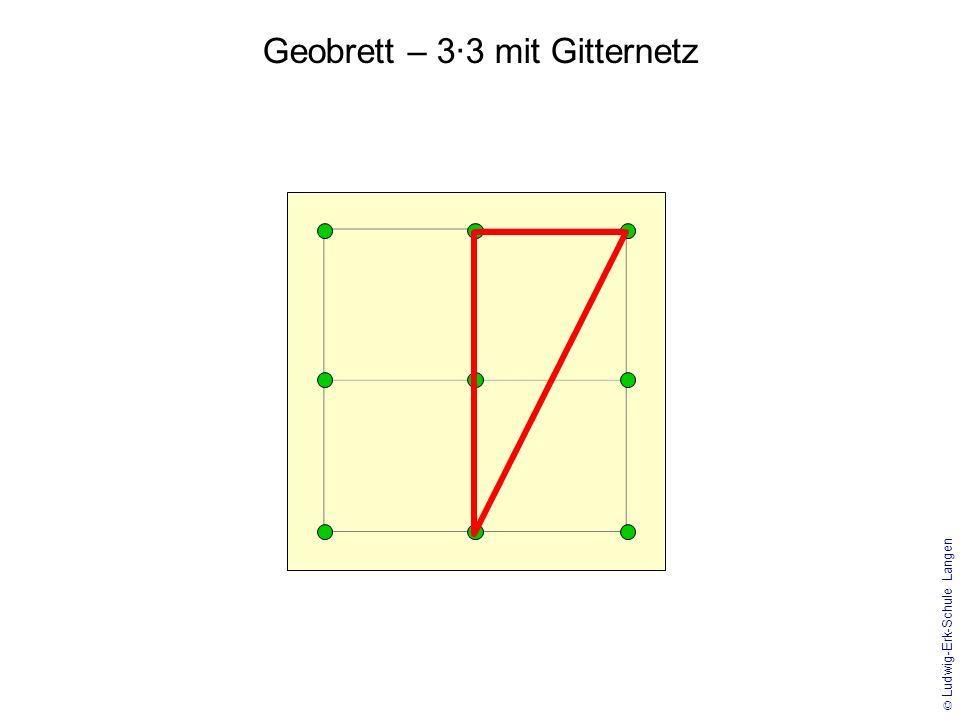 © Ludwig-Erk-Schule Langen Geobrett – 4·4