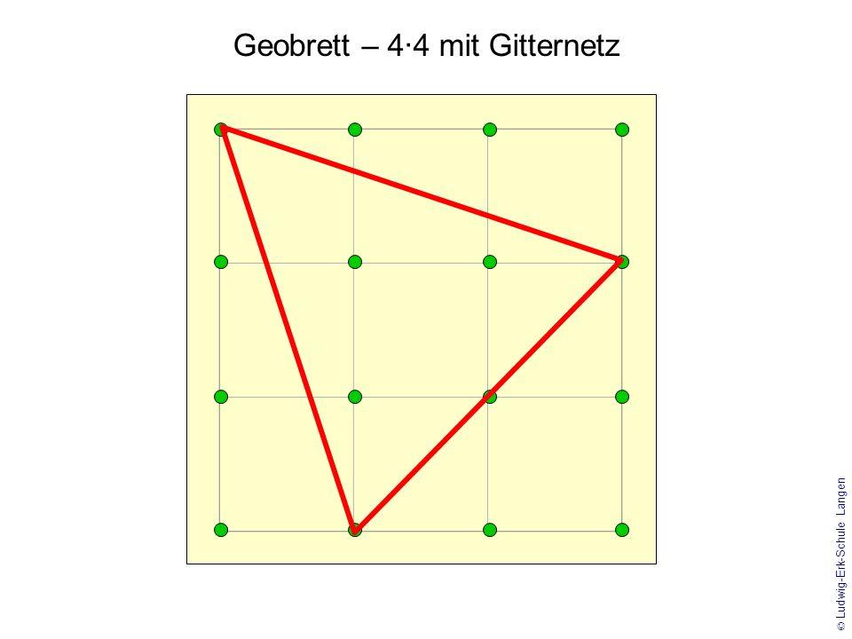 © Ludwig-Erk-Schule Langen 2 Geobretter – 3·3